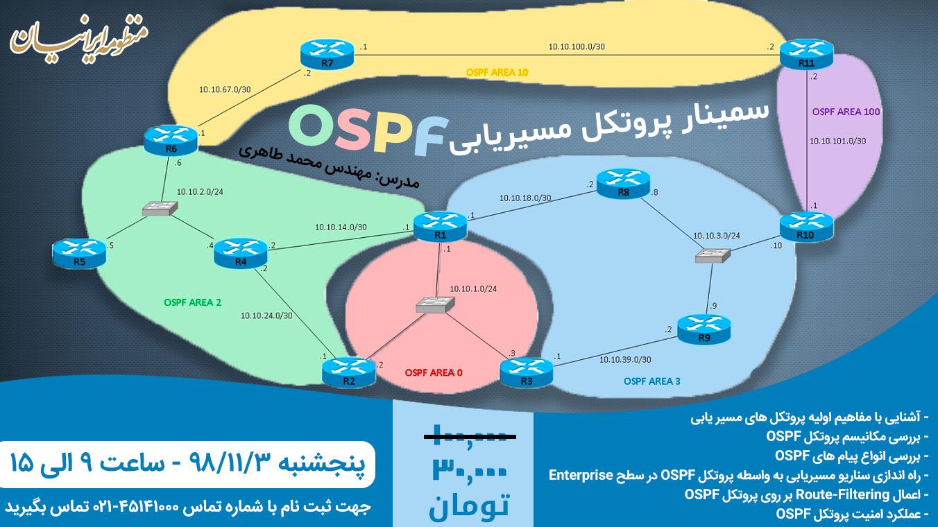 سمینار پروتکل مسیریابی OSPF